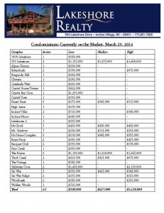 Condo Charts,March 29, 2014_Page_1