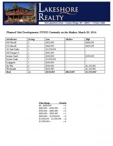 PUD Charts March 29, 2014_Page_1