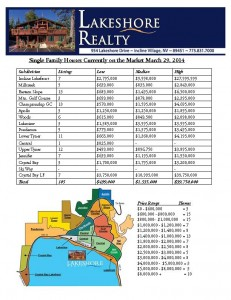 Residential March 29_Page_1