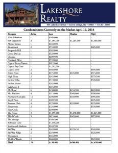 Condo Charts April 19, 2014 copy