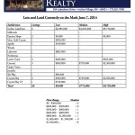 Incline Village Real Estate Lot and Land Currently on the Market from Lakeshore Realty for Incline Village Lake Tahoe Real Estate June 7, 2014