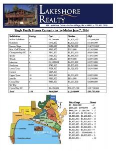 Residential June 7,  copy